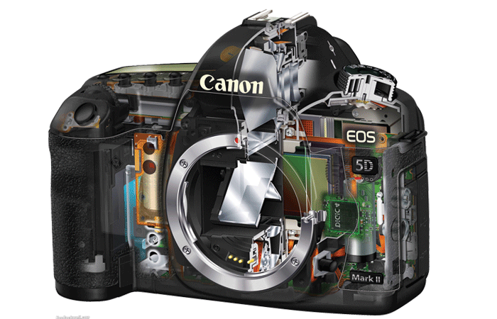 Camera Services in Kuwait